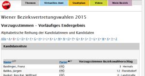 Jürgen Baliko BV-Wahlen 2015_M