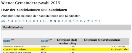 kandidatenliste wienwahl 2015_c