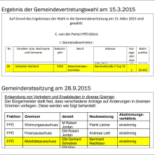 Geri Schwörer Entfernung aus dem GR Götzis am 28.9.2015